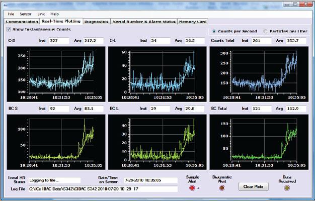 AeroScan实时生物气溶胶威胁监测器
