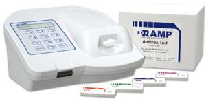 RAMP生物快速检测系统